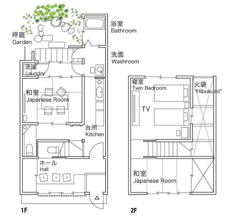 Mapa casa Machiya